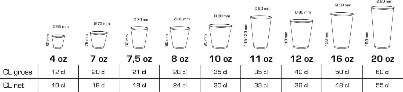 koffiebekers-specificaties-groothandel-leverancier-service