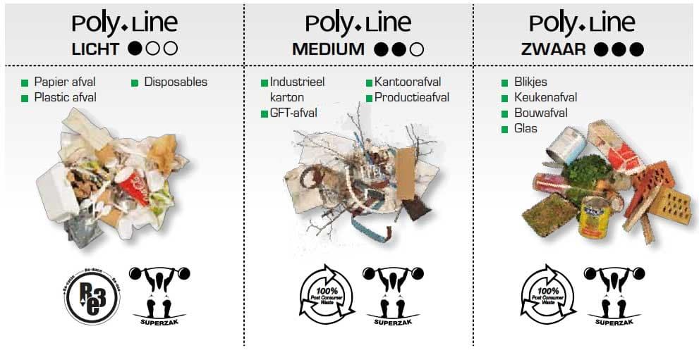 poly-line-abena-afvalzakken-eigen-merk-groothandel-leverancier
